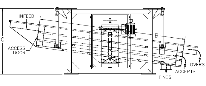 dual-drive-suspended-rotary-screen-spec-drawing